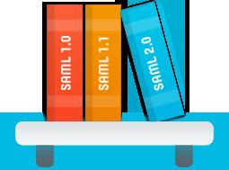 SAML 1.0, SAML 1.1, SAML 2.0
